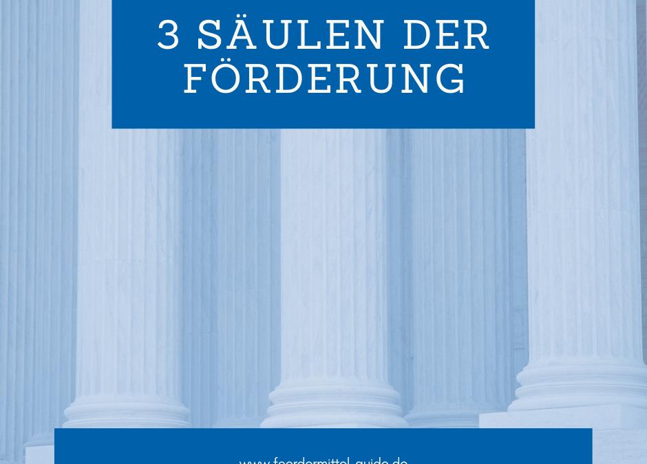 Die 3 Säulen der öffentlichen Förderung